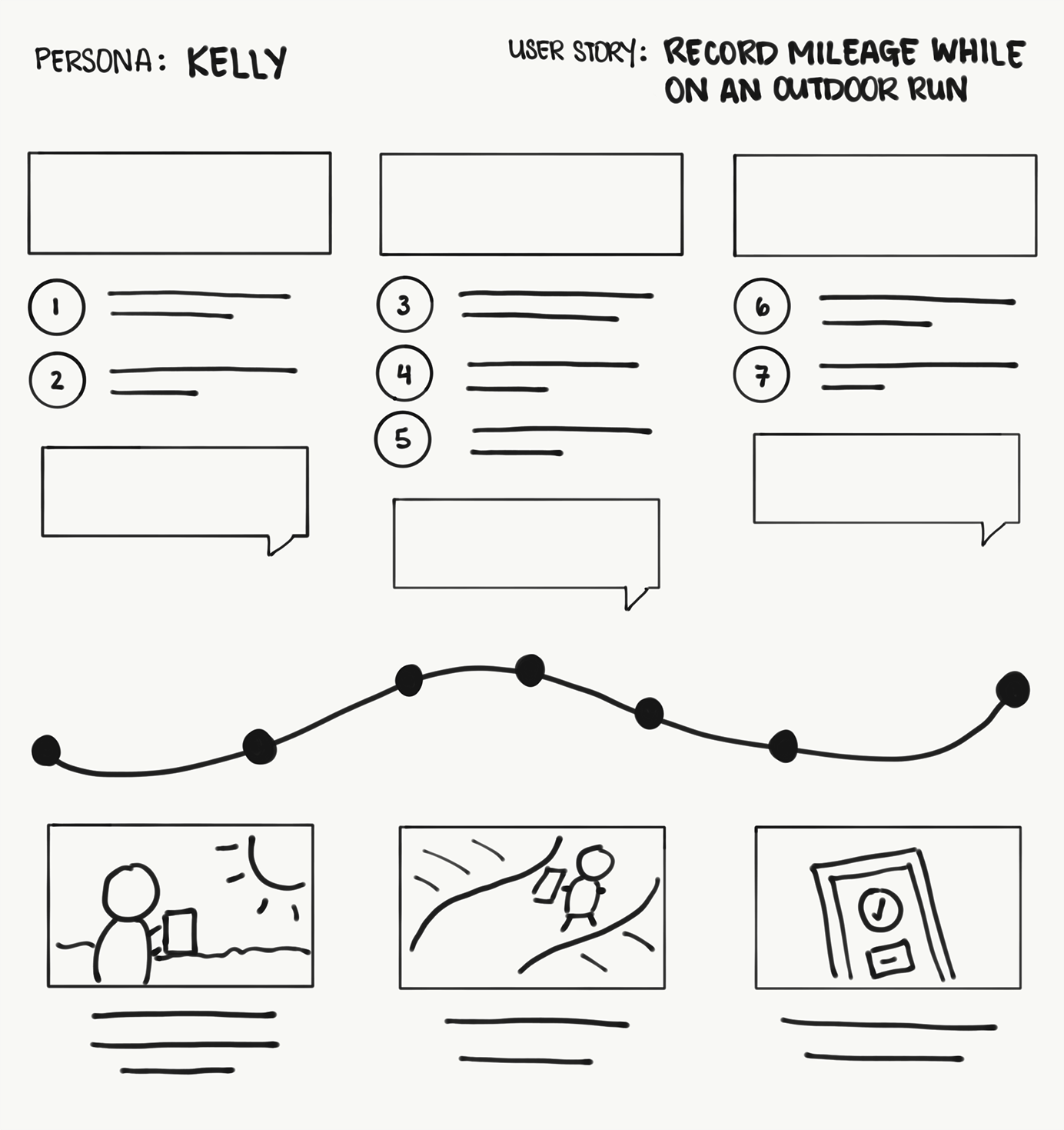 Storyboards Help Visualize Ux Ideas
