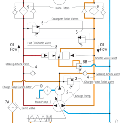 Wiring Diagram Symbol Solenoid Msd Dis 2 Understanding And Troubleshooting Hydrostatic Systems