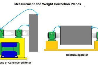 Hasil gambar untuk rotor balancing