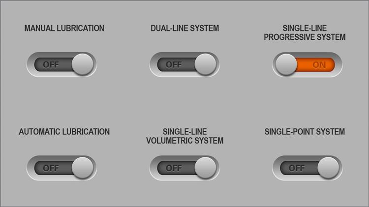 How to Select a Lubrication System for Process Industries