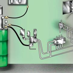 Lube Oil System Diagram York Thermostat Wiring Centralized Grease Lubrication Systems Explained