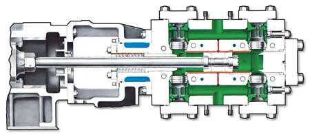 Reciprocating Natural Gas Compressors