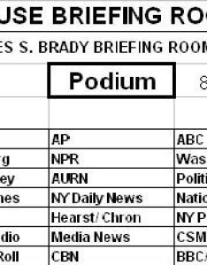The new seating chart for james  brady briefing room at white house whca hide caption also in seats associated press fox rh npr