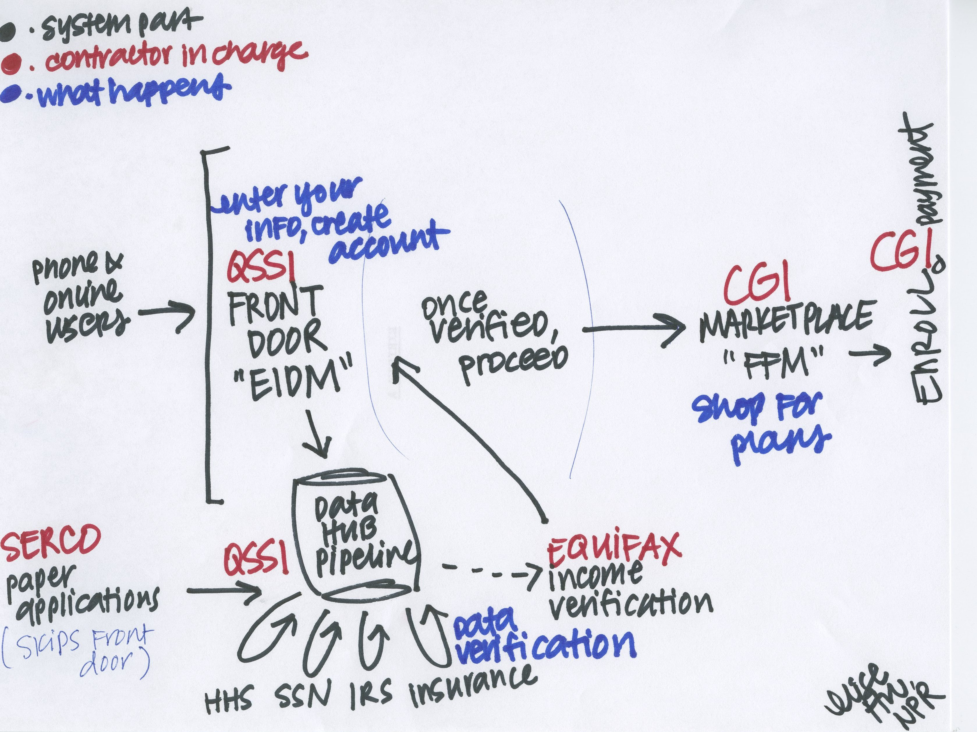 the story of an hour plot diagram ford focus wire a healthcare gov based on people who built