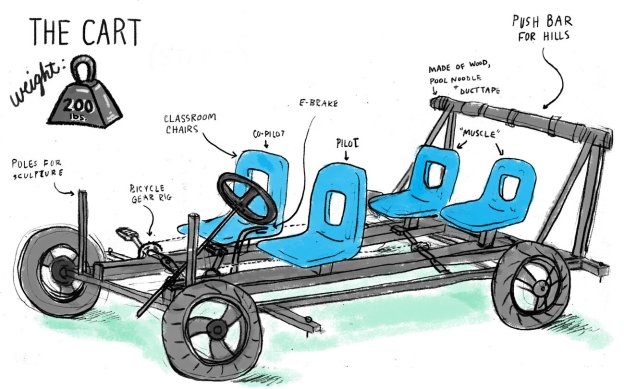 Illustration of the pedal car