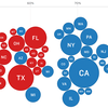 There's A Stark Red-Blue Divide When It Comes To States' Vaccination Rates
