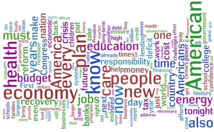 Tag cloud of president's speech.