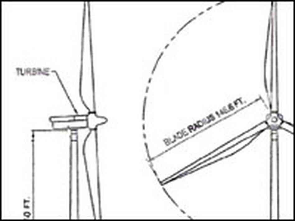 Fledgling Wind Farms Prepped For Hurricane : NPR