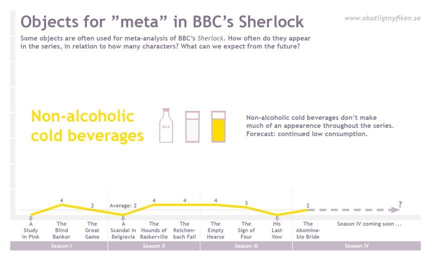 statistik-meta-episode4-nonalc