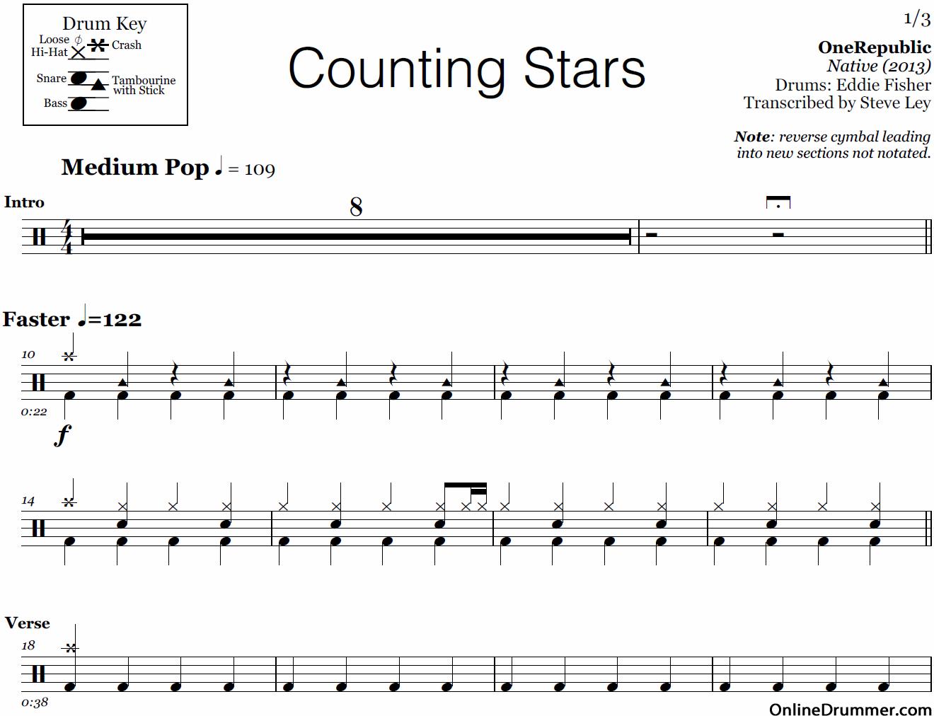 Drum Sheet Music For Pop Songs