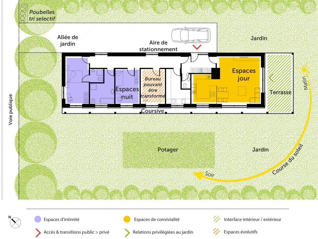 Plan Maison En Longueur Ooreka