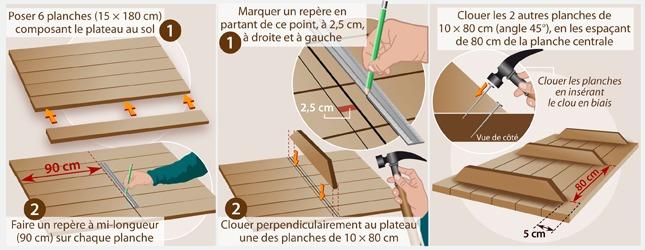Comment fabriquer une table en bois exterieur  Table de lit a roulettes