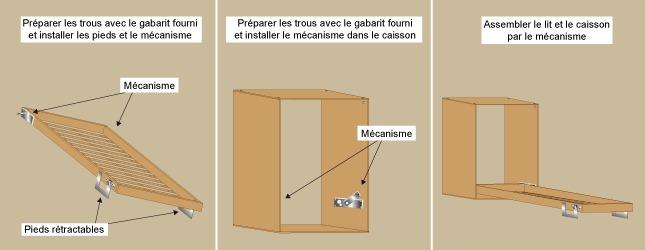 Comment Fabriquer La Structure Dun Lit Escamotable