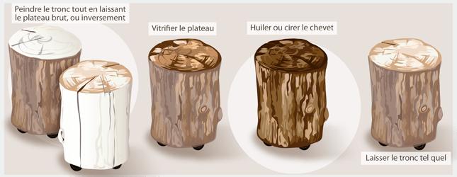 table de chevet en tronc d arbre