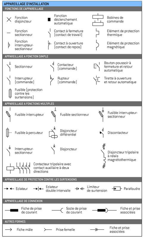 Symboles Lectriques Infos Ooreka