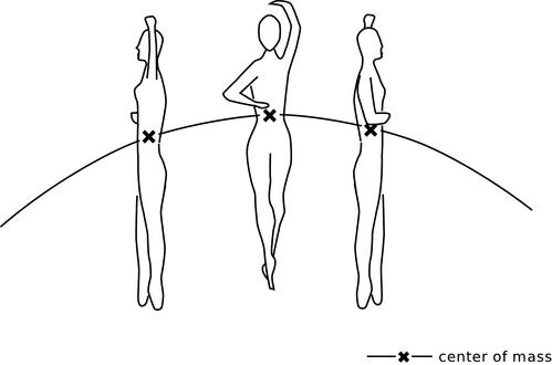 Velocity and Relative Motion ‹ OpenCurriculum