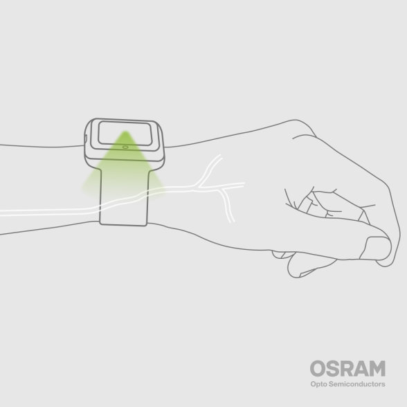 Mobile Devices: Flash, Health Monitoring & Spectroscopy