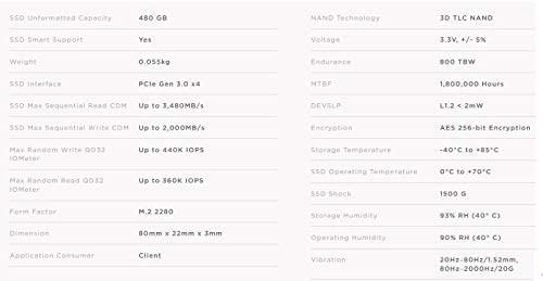 Compare Samsung 970 EVO 1TB vs CORSAIR FORCE Series MP510