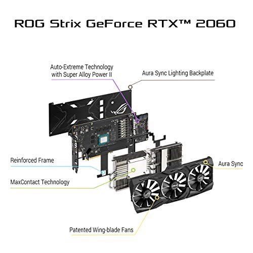 Compare ASUS ROG Strix GeForce RTX 2060 Advanced 6G vs