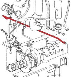 930 turbo 3 0 76 77 engine codes 930 51 52 [ 785 x 1200 Pixel ]