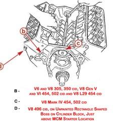 Mercruiser Wiring Diagram 5 7 Vw Bus Block Id Codes – Big V8 Marine Engines | Perfprotech.com
