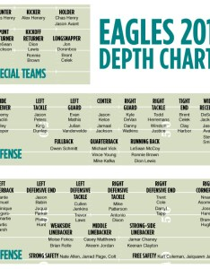 Eagles depth chart also timiznceptzmusic rh
