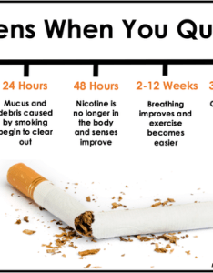 Hungrier than normal you may feel usual after quitting also here   how your body reacts when quit smoking phillyvoice rh