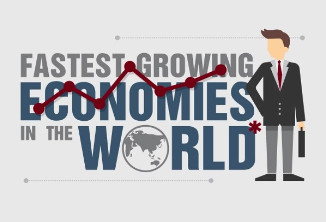 Image result for economies