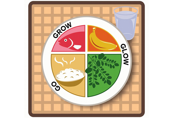 Pinggang Pinoy Nutrition Guidelines For Every Juan
