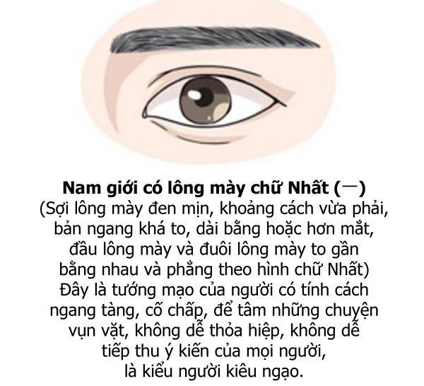 xem-tuong-mat-long-may-chu-nhat