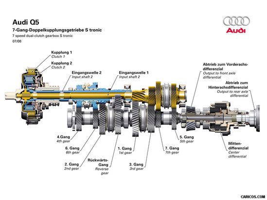 61 Best Technology Images On Pinterest Engine, Motor Engine And   Basic  Contract For Services  Basic Contract For Services