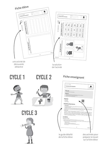 Percussions Corporelles Cycle 2 : percussions, corporelles, cycle, Fiches, L'école, L'éducation, Musicale,, Cycles, Éditions, écoles