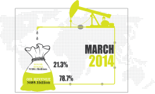 REVENUE ALLOCATION LEAD IMAGE - MARCH-14