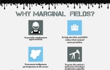 FOSTER_MARGINAL FIELD