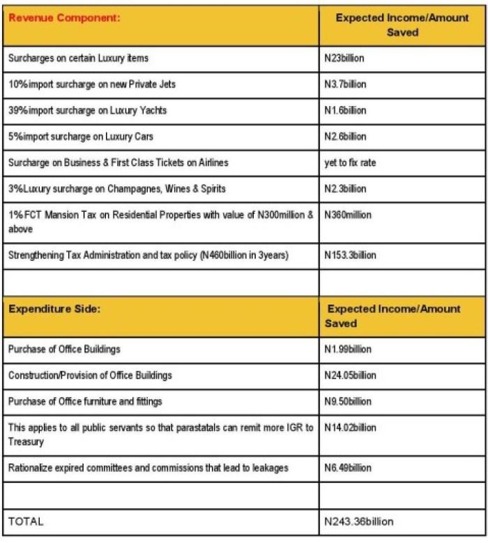 Revenue Component-page-001