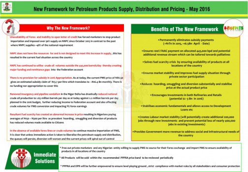 Talking Points on New PMS Pricing Framework