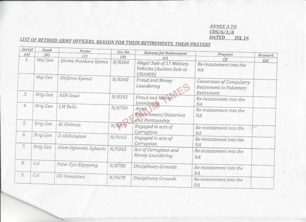 list-of-retired-army-officers-2