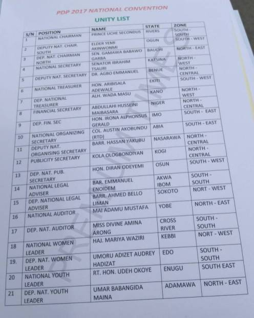 PDP CONVENTION: Unity List