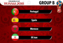 Fifa-World-Cup-2018-Group-B-Schedule