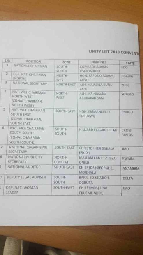 President Buhari's alleged list to delegates