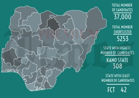 Infograph - Police recruitment - How states fared - 1