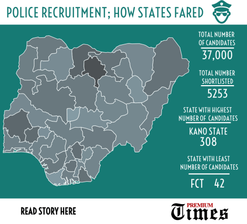 INFOGRAPH: POLICE RECRUITMENT- HOW STATES FARED