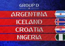 World Cup 2018 group D. [Photo credit: Evening Standard]