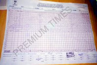 Copy of result sheet for Ido Osi local government