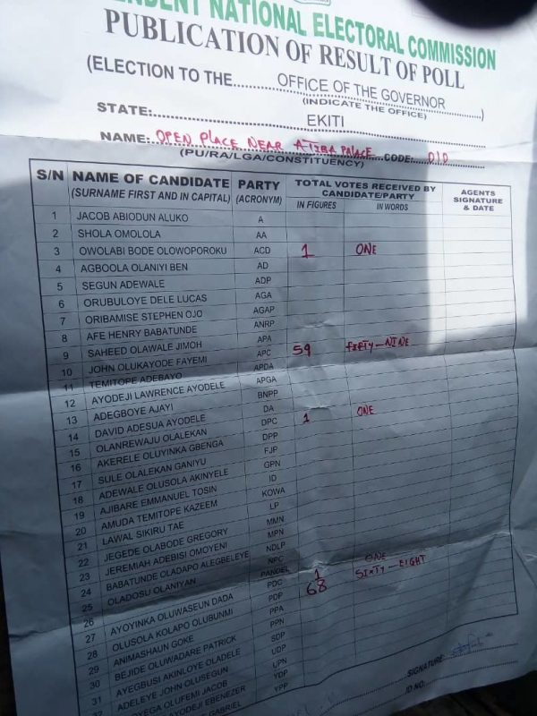 Results in Ekiti election