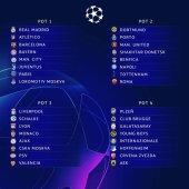 UEFA Champions League 2018 Draws