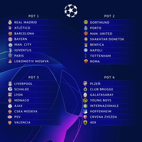 LIVE UPDATES  UEFA Champions League 2018 19 group stage draw 9ff2fc0219ee0