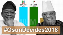 Photo Collage of #OsunDecides2018 APC and PDP candidates