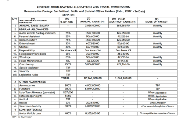 Senators pay...Source. RMAFC