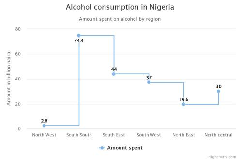 alcohol-consumption-in-n